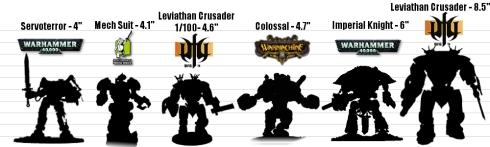 Comparativa de tamaño de los proxys de los Caballeros Imperiales.