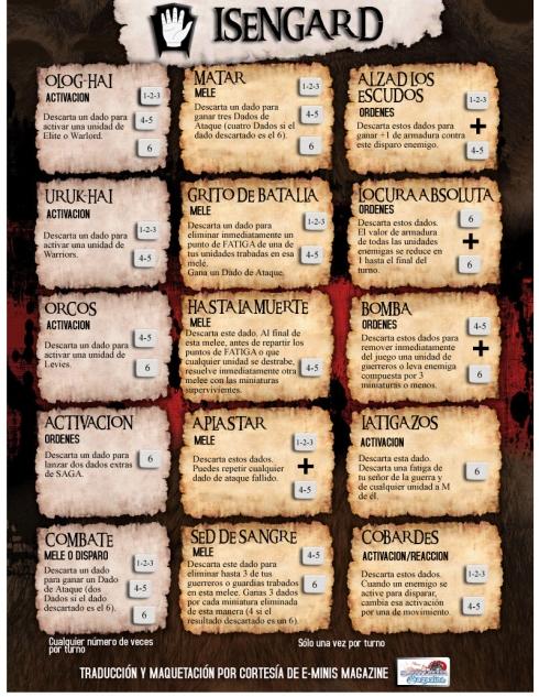 tabla combate SAGA en iSENGARD con escudo copiar